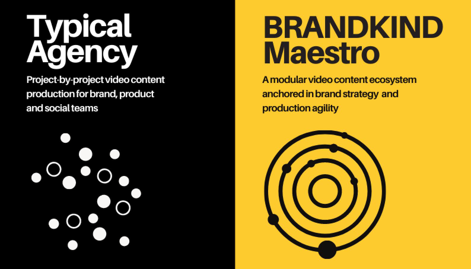 Brand Ecosystem Graphic